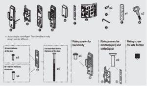 قطعات دستگیره دیجیتال