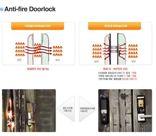 سیستم اعلان حریق قفل امنیتی هوشمند