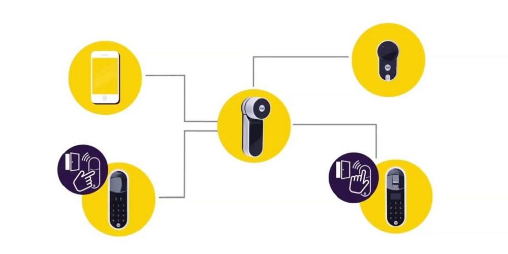 روش های دسترسی به قفل الکترونیک